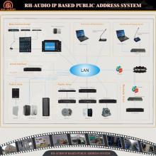 RH-AUDIO IP Based PA System