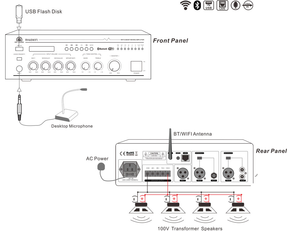 rh-audio wifi amplifier