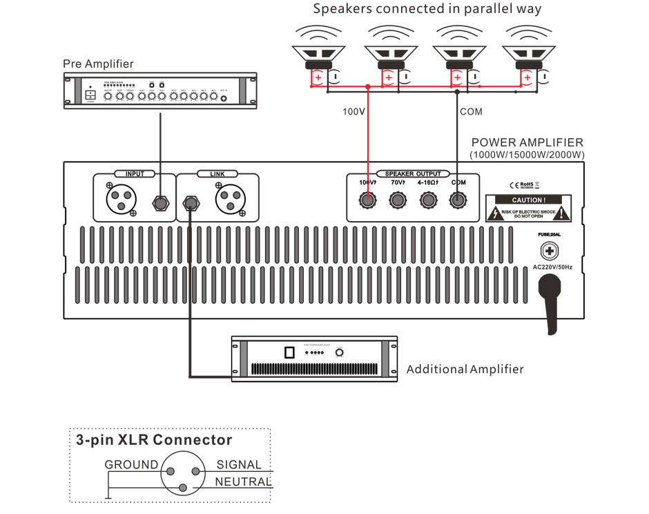 RH-AUDIO High Power Amplifier Connection