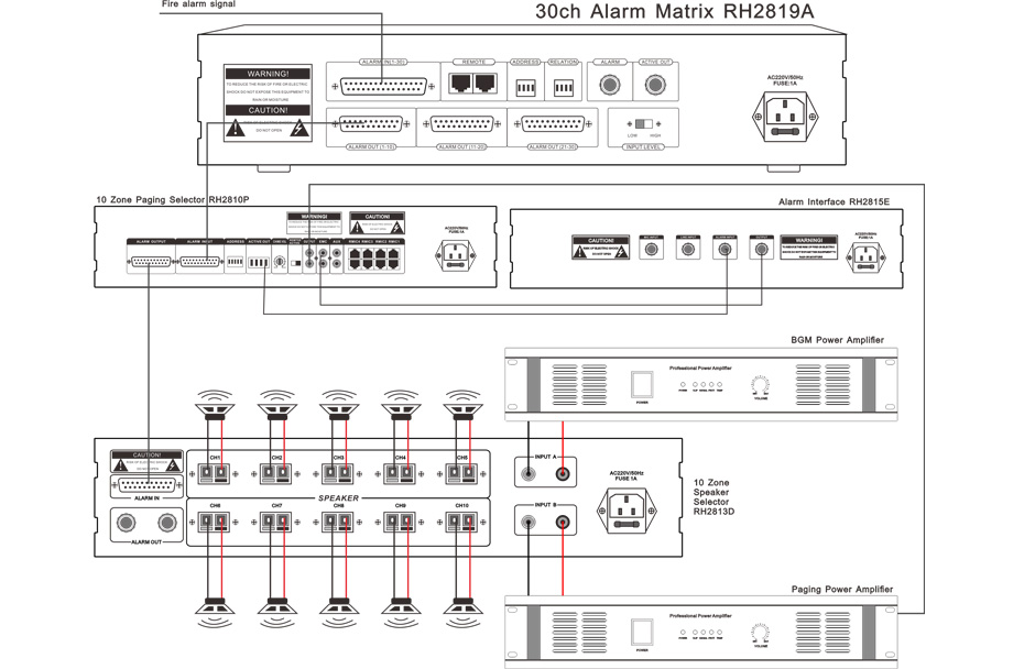 RH-AUDIO RH2819A 30CH ALARM MATRIX CONNECTION
