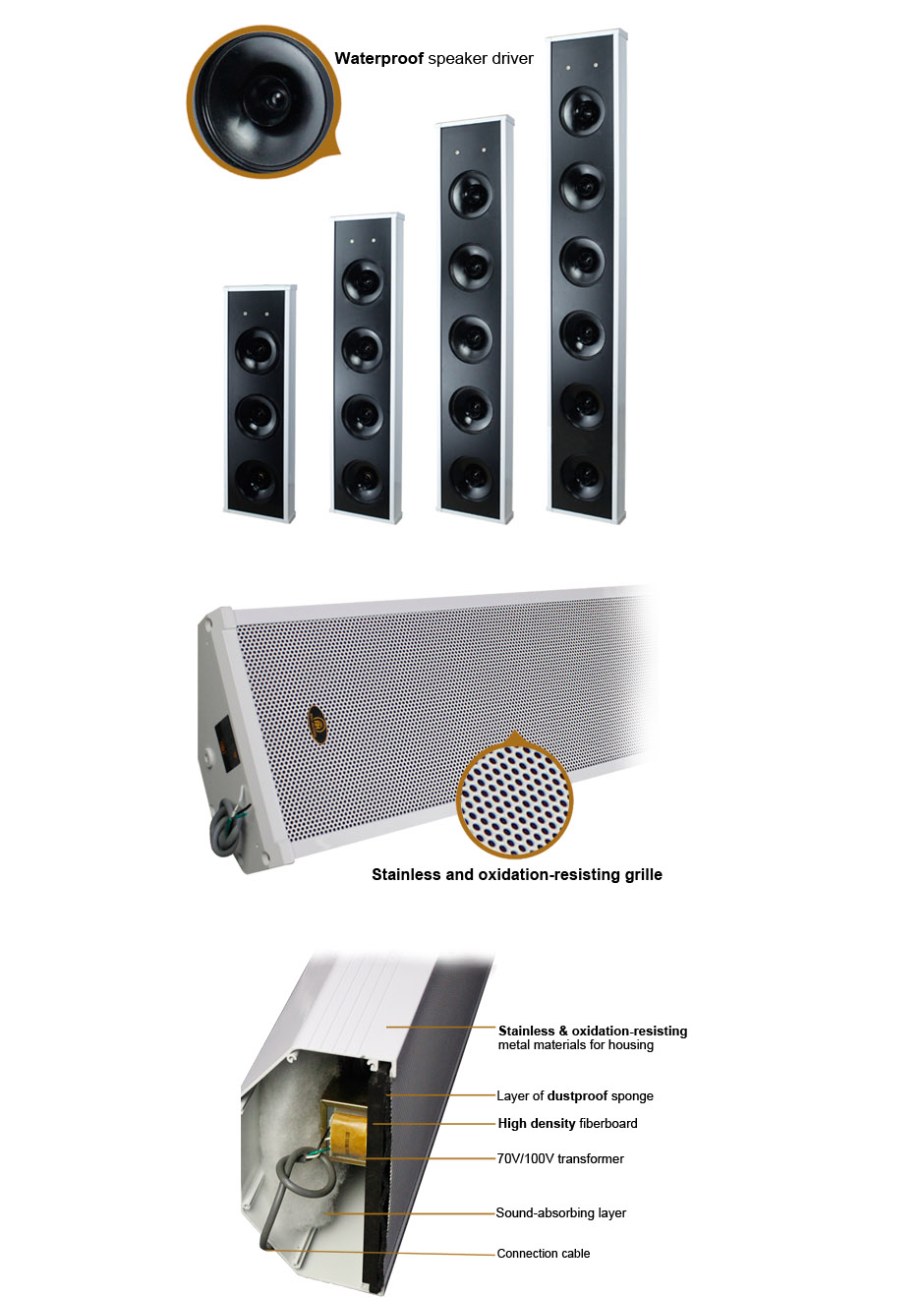 Multiple Power Selection Column Loudspeaker RH-CS7 Series Product Details
